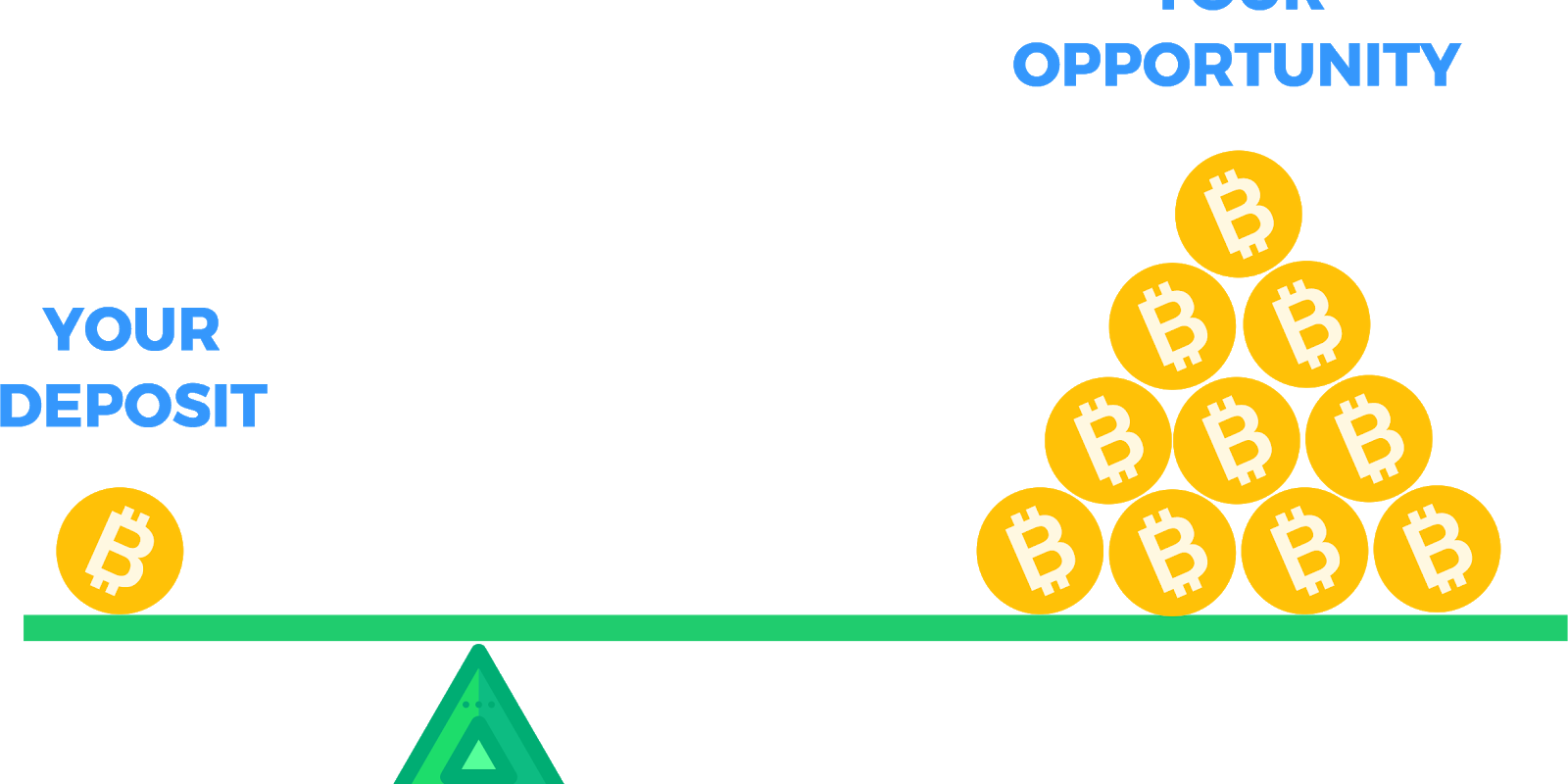 SIMPLE-GUIDE-Leverage-Trading-for-Huge-Potential-Profits-with-XRP-Bitcoin-Ethereum-1600x800
